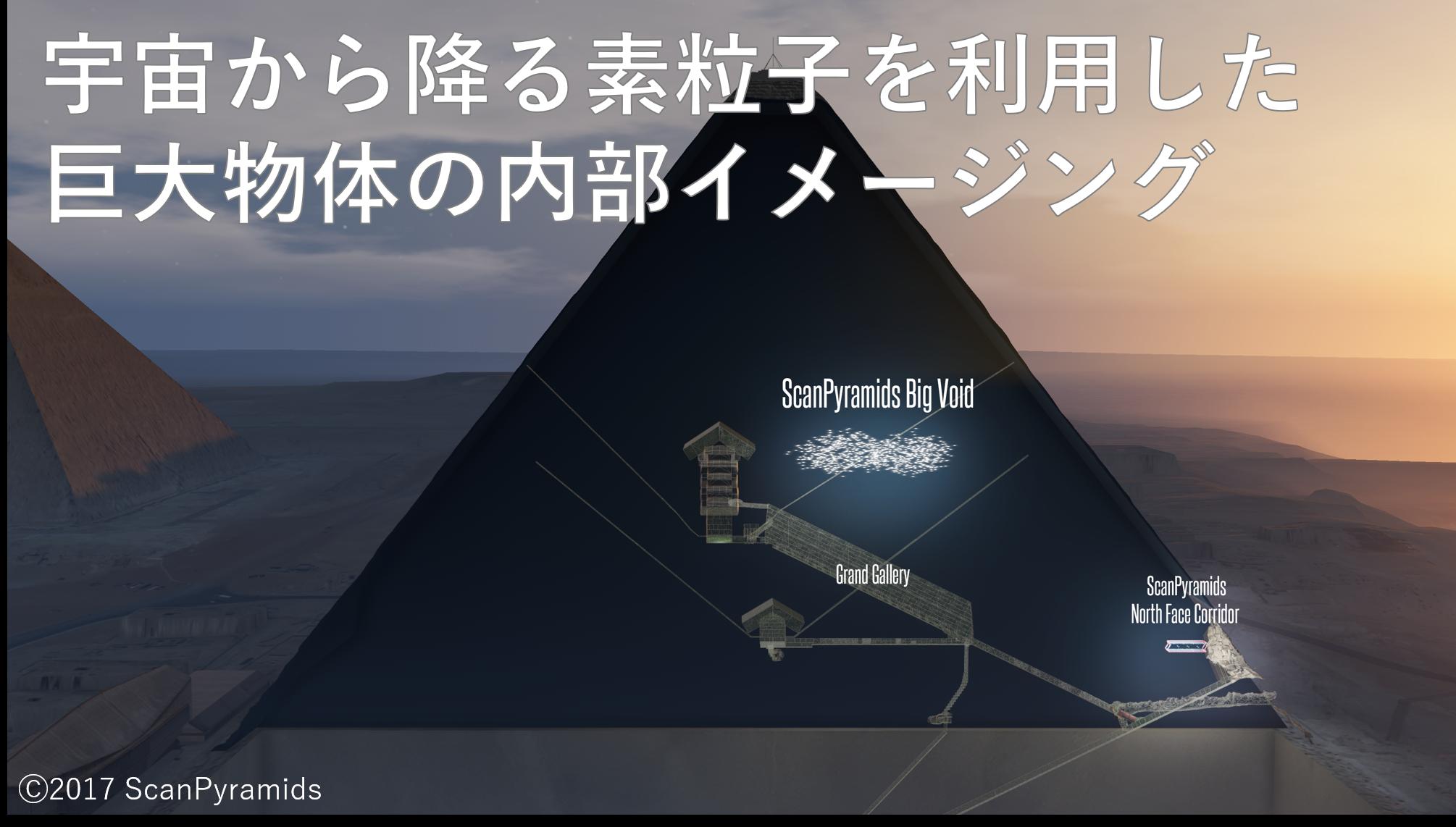 宇宙線ミューオンラジオグラフィのページへ
